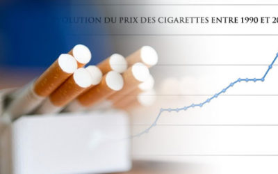 Evolution du prix du tabac – à combien décidez vous de vous arrêter ?